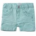 Turquoise Frills Shorts
